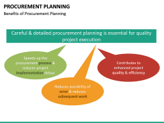 Procurement Planning PPT slide 25