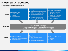 Procurement Planning PPT slide 10