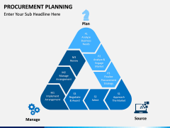 Procurement Planning PPT slide 2