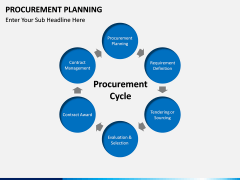 Procurement Planning PPT slide 3