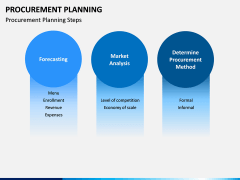 Procurement Planning PPT slide 5