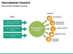 Procurement Strategy PPT slide 24