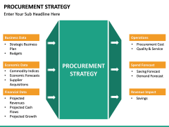 Procurement Strategy PPT slide 42