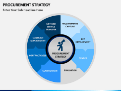 Procurement Strategy PPT slide 1