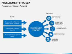 Procurement Strategy PPT slide 2
