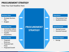 Procurement Strategy PPT slide 20