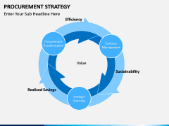 Procurement Strategy PPT slide 21