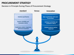 Procurement Strategy PPT slide 7