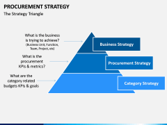 Procurement Strategy PPT slide 8