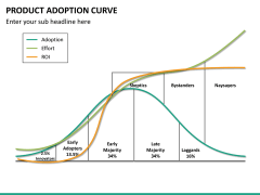 Product adoption curve PPT slide 7