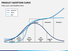 Product adoption curve PPT slide 3