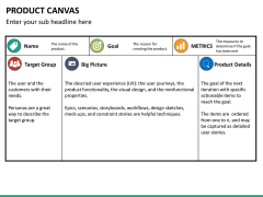 Product canvas PPT slide 6