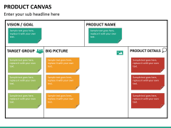 Product canvas PPT slide 7