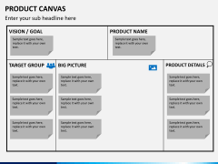 Product canvas PPT slide 3