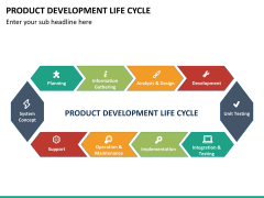 Product life cycle PPT slide 27