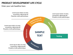 Product life cycle PPT slide 28