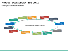 Product life cycle PPT slide 30