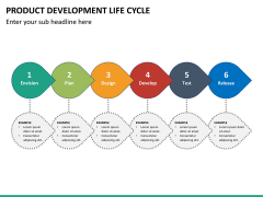 Product life cycle PPT slide 19
