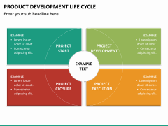 Product life cycle PPT slide 21