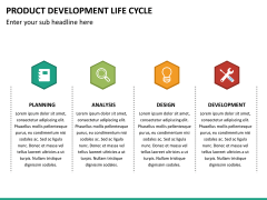 Product life cycle PPT slide 22