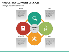 Product life cycle PPT slide 23