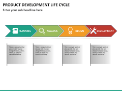 Product life cycle PPT slide 24