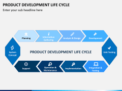 Product life cycle PPT slide 11