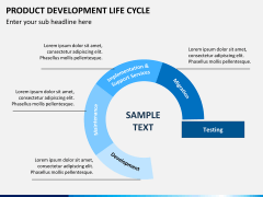 Product life cycle PPT slide 12