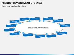 Product life cycle PPT slide 14
