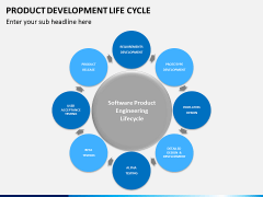 Product life cycle PPT slide 16