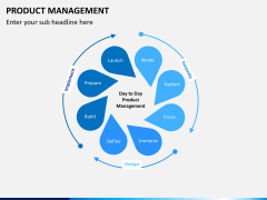 Product management PPT slide 1