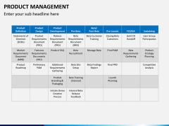 Roadmap bundle PPT slide 63