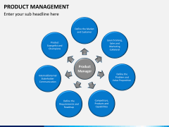 Product management PPT slide 6