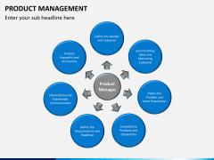 Roadmap bundle PPT slide 51