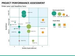 Project performance assessment PPT slide 6