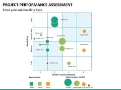 Project performance assessment PPT slide 7