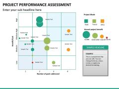 Project performance assessment PPT slide 9