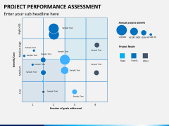Project performance assessment PPT slide 1