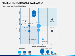 Project performance assessment PPT slide 2