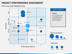 Project performance assessment PPT slide 3