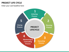 Project life cycle PPT slide 15