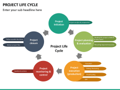 Project life cycle PPT slide 25