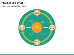Project life cycle PPT slide 17
