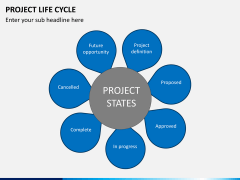 Project life cycle PPT slide 14