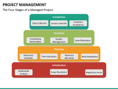 Project management PPT slide 36