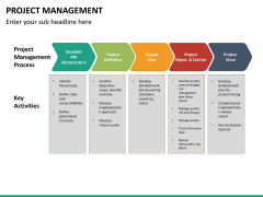 Project management bundle PPT slide 92