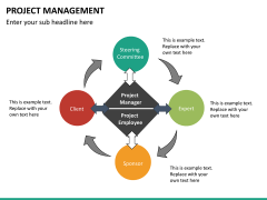 Project management PPT slide 40