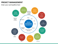 Project management bundle PPT slide 98