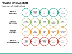Project management PPT slide 26