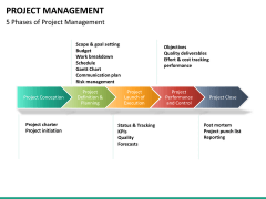 Project management PPT slide 27